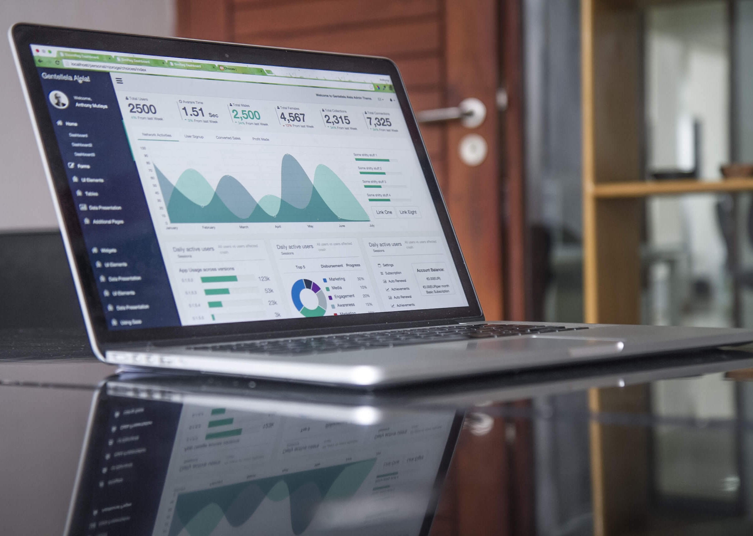 Event App Analytics To Plan Your Best Event Yet (that work in 2017)